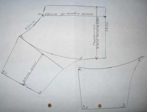 Схема шортиков